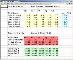 Statistical Arbitrage Finance Consultancy