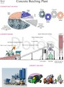 Civil Engineering Charts