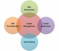 Online dissertation supervision jobs