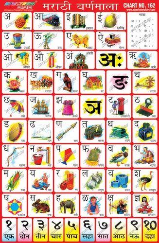 Image Gallery marathi barakhadi