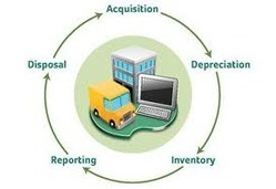 Depreciation & Fixed Assets accounting