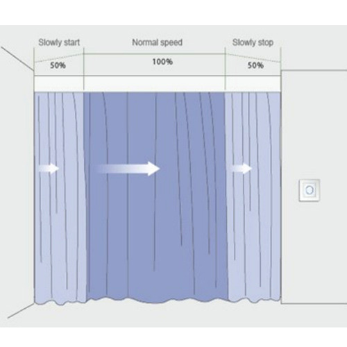 DC Motorized Curtains