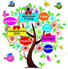 Montessori Teacher Training Program