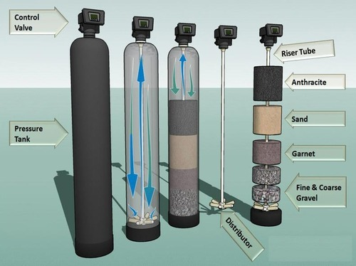 Multimedia Filter Activated Carbon Filter Lohamandi
