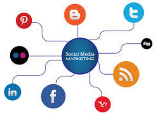 Social network marketing services in sector 7 noida mlk social network marketing services ccuart Image collections
