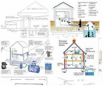 Shreyas Enterprises, Aurangabad - Manufacturer of Rain Water