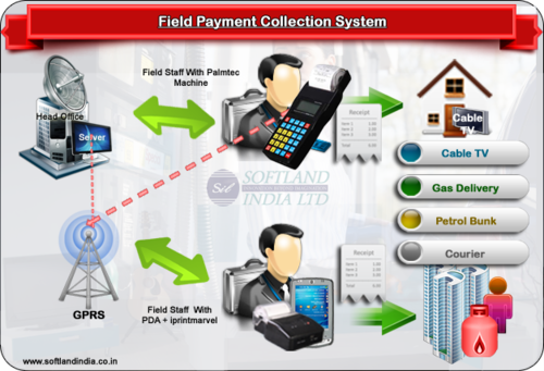 Vehicle Registration Receipt Portable Handheld Computers  Electricity Spot Billing Machine  Car Invoice Prices By Vin with Invoice Creator Online Pdf Portable Handheld Computers  Electricity Spot Billing Machine Manufacturer  From Thiruvananthapuram Lil Wayne Receipt Download Excel