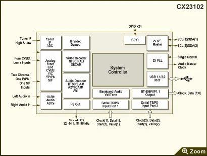CONEXANT CX23888 DRIVER FREE