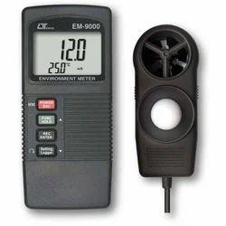 Environment Meter