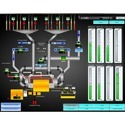 HMI Software Development Service