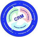 CRM Software Development