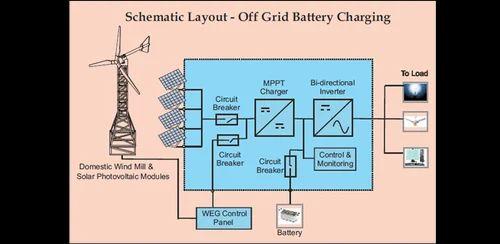 solar wind hybrid generator 500x500 solar wind hybrid generator, solar & renewable energy products b