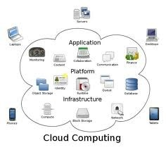 Computer And Networking Solutions · Cloud Computing Service Good Ideas