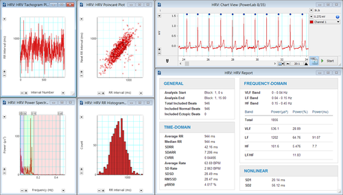 Heart Rate Variability (hrv) System - Adinstruments South