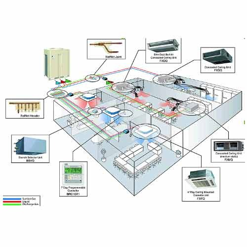 Variable refrigerant flow system technocool hvac engineers variable refrigerant flow system sciox Gallery