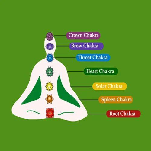 Guided Chakra Balancing Meditation in Aminjikarai, Chennai