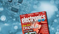 Industrial Magazine Printing Services