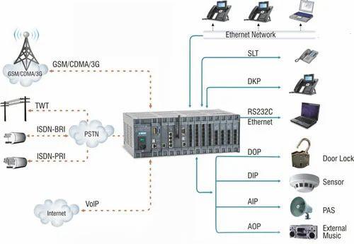 Digital Epabx System Matrix Intercom System Distributor Channel Partner From Chennai