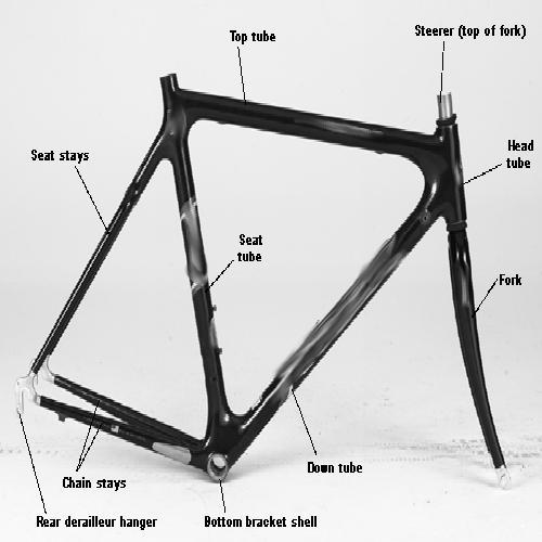 Bicycle Frame Parts at Best Price in India