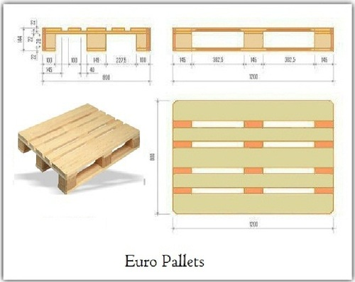 Euro Pallet At Rs 1200 Pieces
