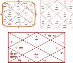 HESTER: Free Online Kundli Match Making Gujarati