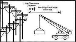 Working Near or under Overhead Power Line