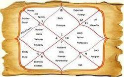 Horoscope match faire askganesha