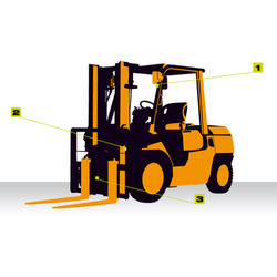 forklift weighing
