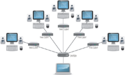 Desktop Virtualization Services