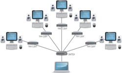 Desktop Virtualization Services