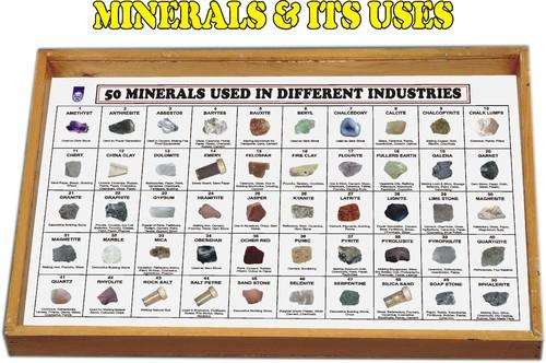 Minerals Amp Its Uses Collections 50 Minerals Used In