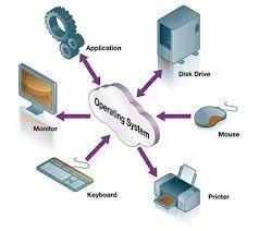 Diploma In Hardware Maintenance Networking Basics Of Information
