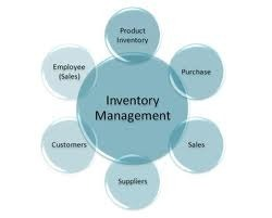Industry management software services in pune