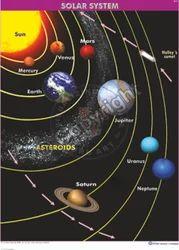 Solar system chart shikshan ke chart vijayshanti instruments solar system chart shikshan ke chart vijayshanti instruments corporation hyderabad id 8866618797 ccuart Choice Image