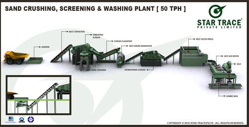 Crushing Plants Sand Crushing Screening Amp Washing Plant