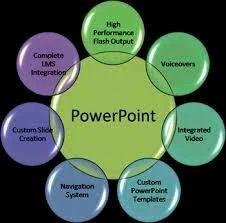 Power Point Presentation Service