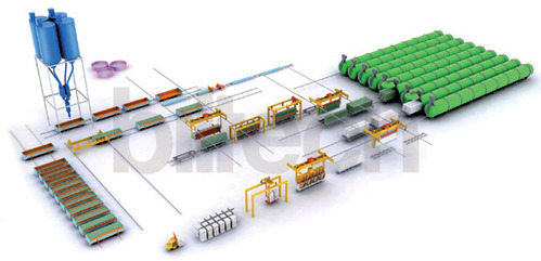 Autoclaved Aerated Concrete Blocks Plant Systems - Laxmi En