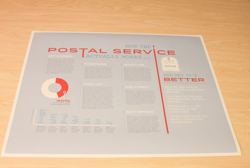 Posters Service