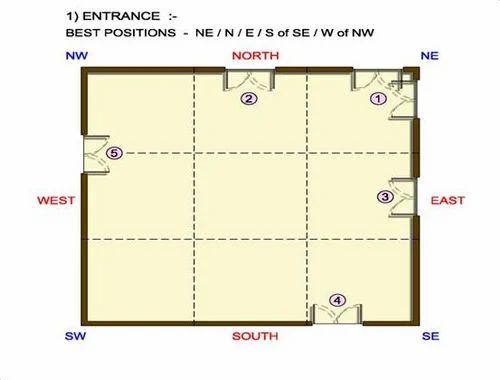 Vaastu Consultancy Vastu For Home Architect Interior