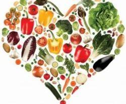 Nutrition Awareness