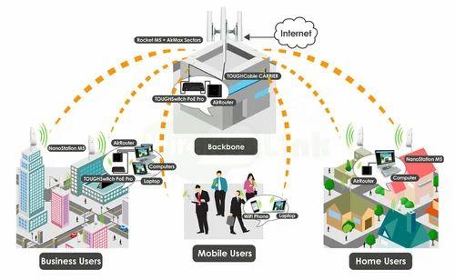 how to setup internet service provider business plan