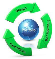 Commodities Portfolio Management Services in India