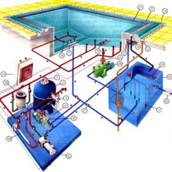 pool design engineering services in koparkhairane navi