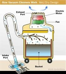 Simple Vacuum Systems