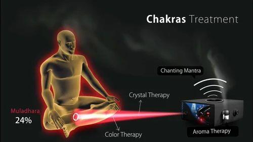 Image result for Aura & Chakra Harmonizer Healing of Chakras