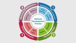 Application Development and Management