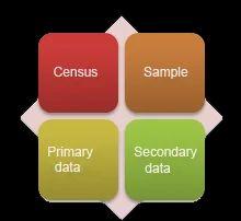 Dissertation statistical services mumbai