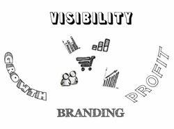 Create Lasting Brand