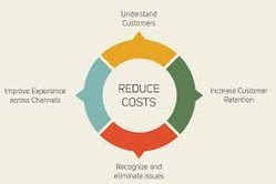 Reduce Cost Call Center