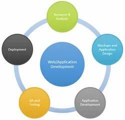 Web Application Maintenance Services